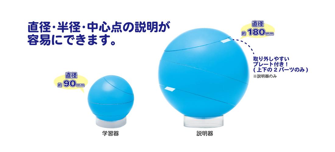 球の切断面説明器・学習器-1