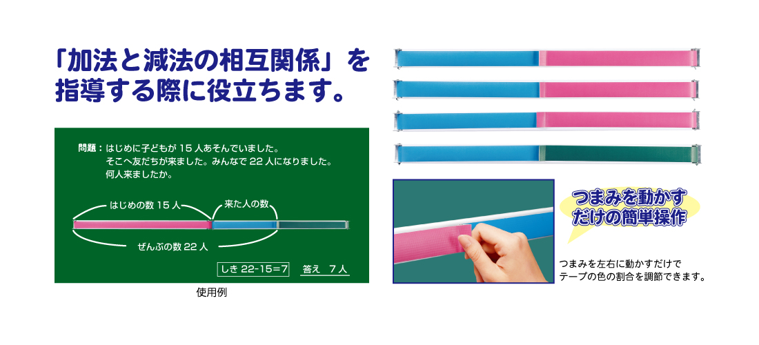 テープ図説明器 4本組